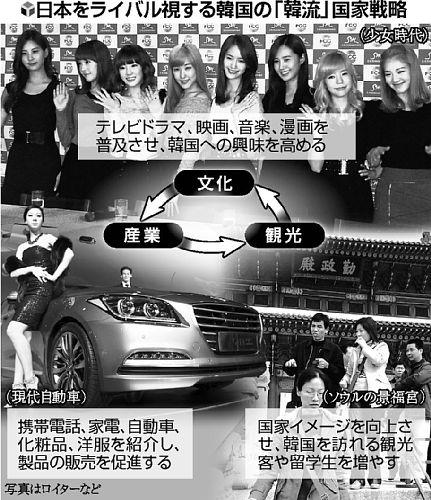 韓国政府「日本の『マンガ』ではなく、韓国の『マンファ』を世界ブランドにしたい」 日本漫画をライバル視!