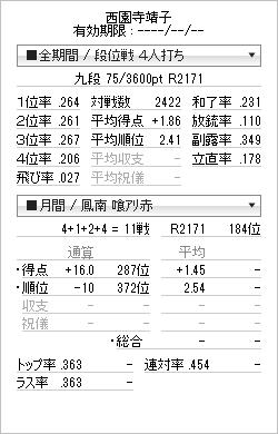 tenhou_prof_20130816.png