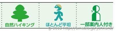 駅ハイ上尾2012-2