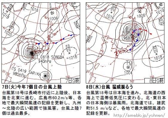 2004年9月7日~8日天気図