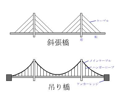SyachokyoVsTsuribashi.jpg