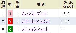 chukyo6_714.jpg