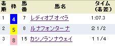 kyoto12_1103.jpg