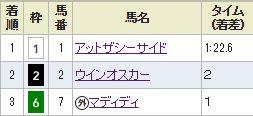 kyoto9_1123.jpg