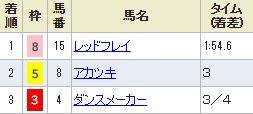 nigata3_811.jpg