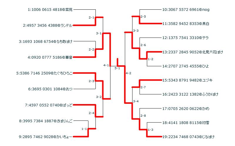 tournament_20141117233954036.png