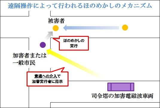 20130924_ほのめかしタイミング_1