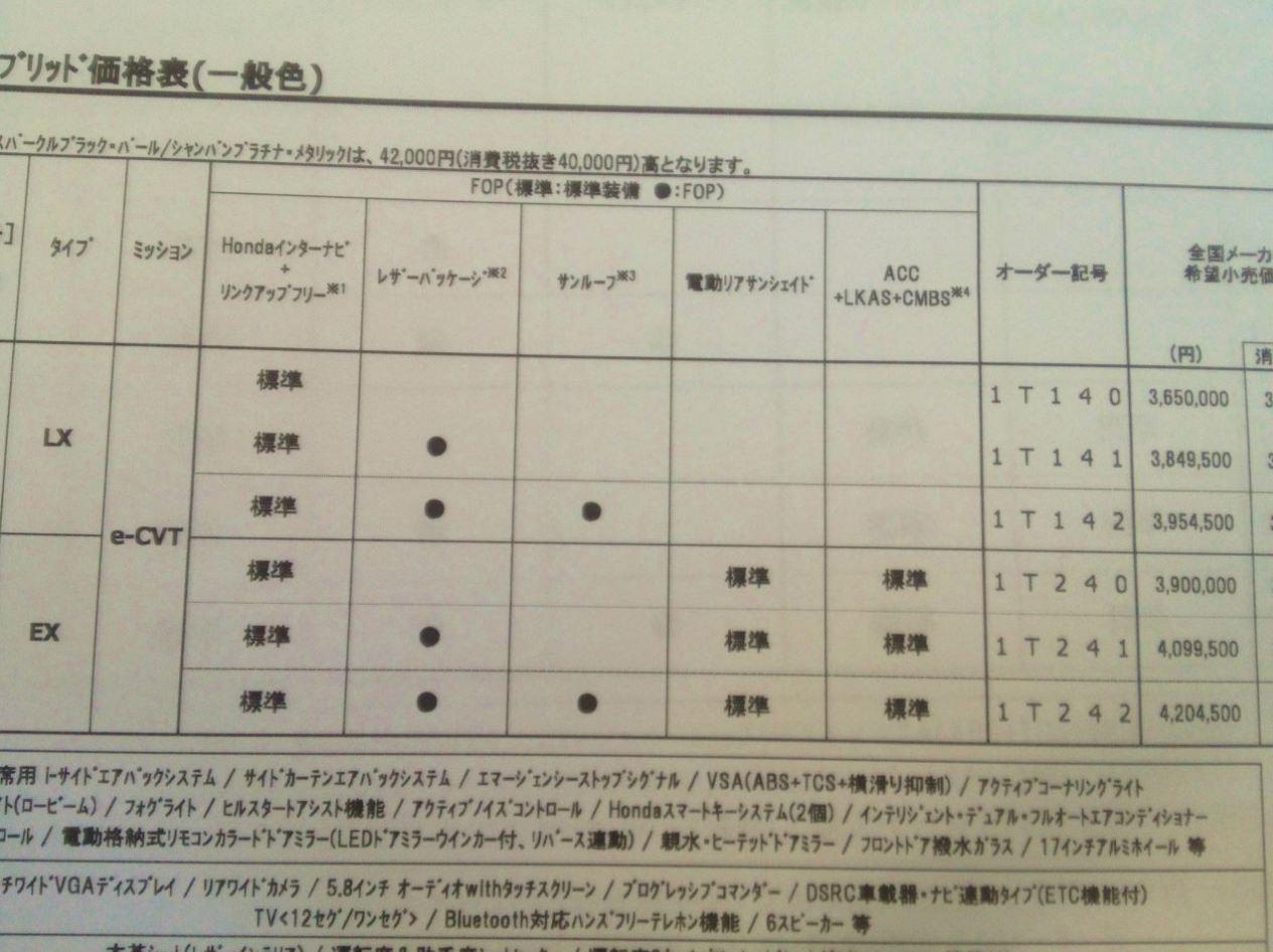 アコードハイブリッド 価格表