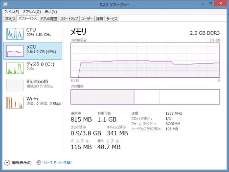 x2 10_メモリ使用量_起動直後