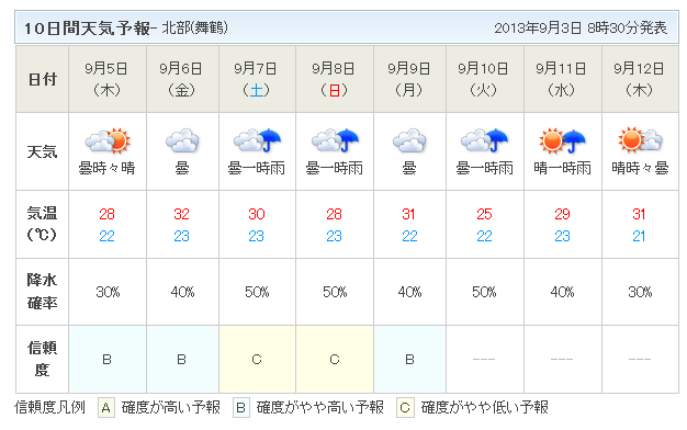 20130903094340337.png