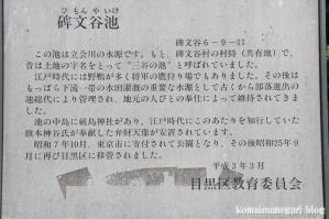 厳島神社(目黒区碑文谷)2