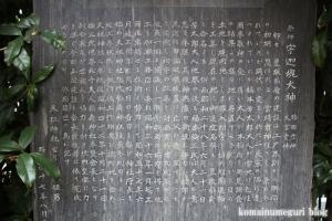 豊敬稲荷神社(板橋区弥生町)2