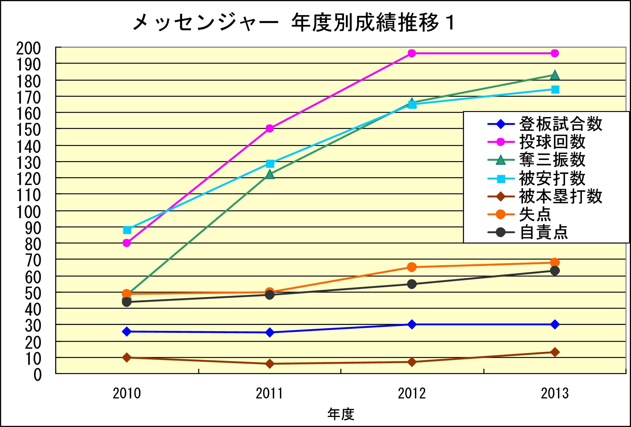 20131201202006ce9.jpg