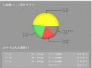 20141122丸火須津川138