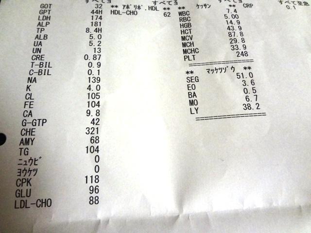 採血記録20131001