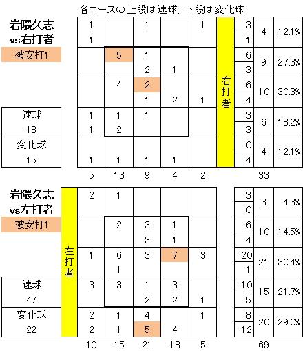20130726DATA3.jpg