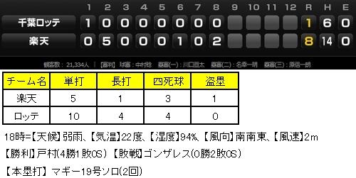 20130727DATA2.jpg