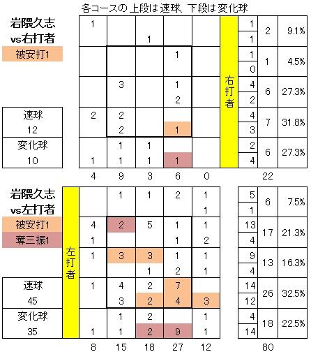 20130801DATA5.jpg