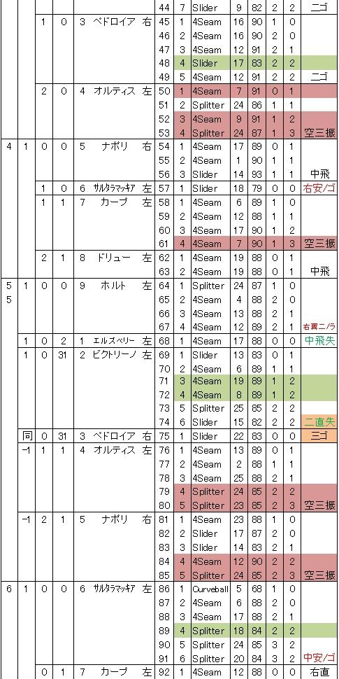 20130801DATA7.jpg