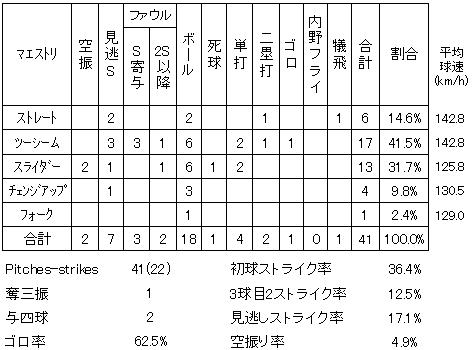 20130808DATA4.jpg
