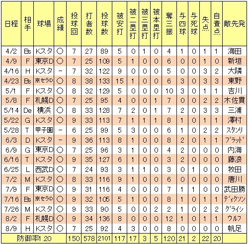 20130809DATA6.jpg
