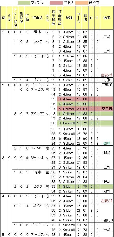 20130811DATA4.jpg