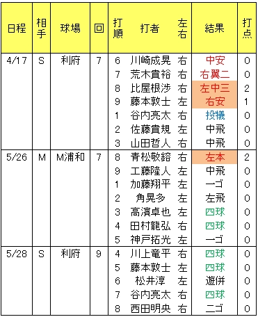 20130813DATA2.jpg
