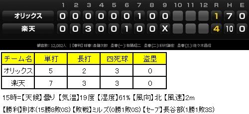 20131012DATA2.jpg