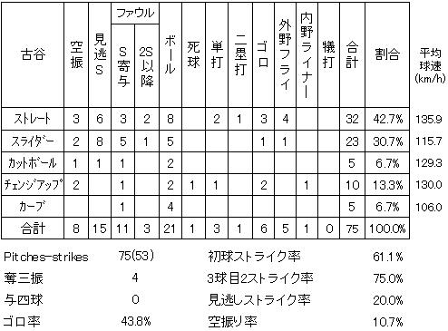 20131019DATA4.jpg