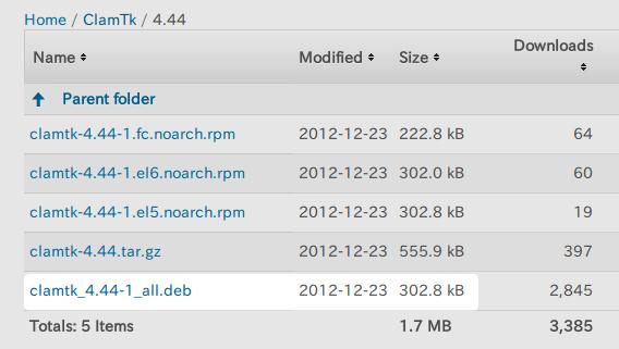 Ubuntu 13.04 ClamTk 最新版のdebをダウンロード