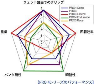pro4-grp2.jpg